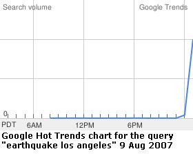 Earthquaketrend